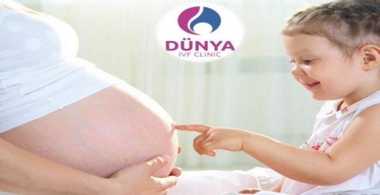 Obezite ve Tüp Bebek